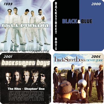 Backstreet Boys歷年購買專輯
