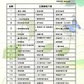 101(上)奧福音樂律動課程表