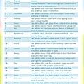 101(上)融入式美語主題教學進度表