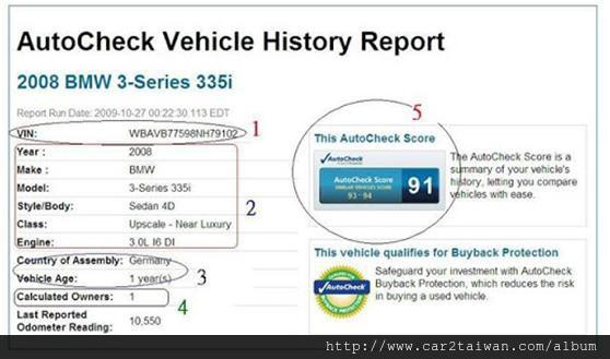 美國買車注意事項排名第一: AutoCheck and CarFax 是在美國中古車買賣必讀之車輛歷史資料,這兩份必讀資訊是屬於付費資訊