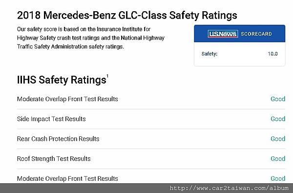 2018 GLC300 安全評分