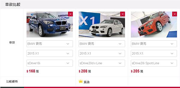 外匯車 BMW X1 xDrive28i 新車價格