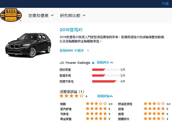 NAND 2015 X1 評價 中文.PNG