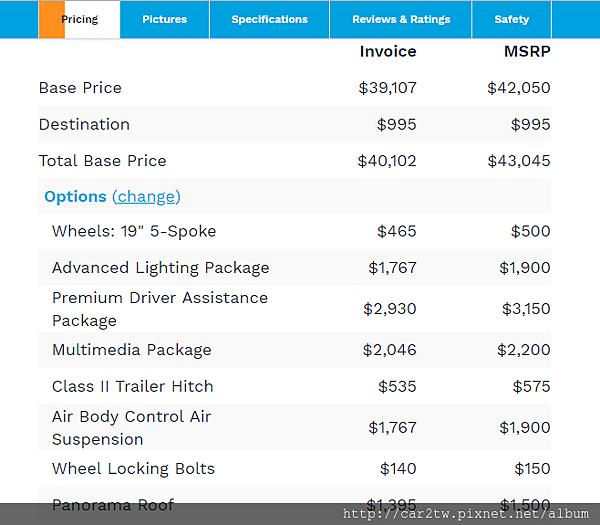 """19吋AMG鋁圈價格只要美金$500元,  高級照明套裝(環境照明、發光門檻、有源LED前照燈、有源曲線照明和轉彎燈、自適應高光束輔助)價格美金$1900  多媒體包(8.4""""高分辨率彩色屏幕,觸摸板,COMAND導航,COMAND單CD / DVD,DVD編碼,導航地圖更新包括3年)價格美金$2200  23P輔助包(PRESAFE PLUS,駕駛員輔助包加,CMS後部,DISTRONIC PLUS帶轉向輔助系統,Stop&Go Pilot,帶行人識別功能的PRESAFE制動器,帶交叉行車輔助系統的BAS PLUS,儀表板上的徽章,主動式盲點輔助系統,主動車道保持輔助,限速助手,SiriusXM衛星收音機,KEYLESS GO)價格美金$3150  空氣平衡艙空氣凈化和香水系統價格美金$1900  全景天窗價格美金$1000  車輸鎖定螺栓美金$150"""