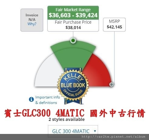 賓士GLC300 4matic 國外中古行情價格參考,2018 BENZ GLC300 中古行情價格$36603-$39424(美金),MSRP價格$42145(美金)