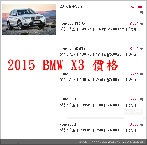 2015 BMW X3  價格比較.png