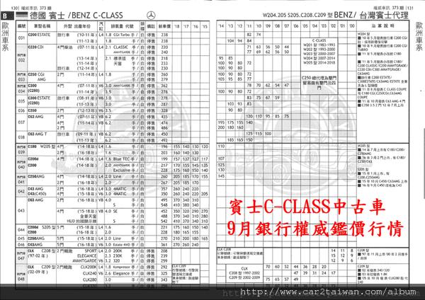 賓士CLA250 (1).png