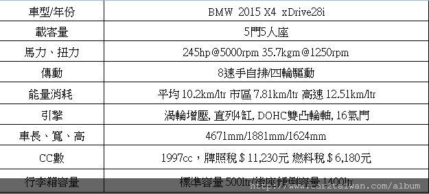 BMW X4 xdrive28i F26 馬力規格