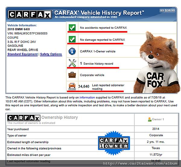 BMW 2015 640i F13 carfax