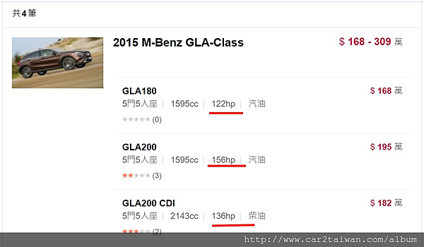 15 BENZ GLA250 馬力比較