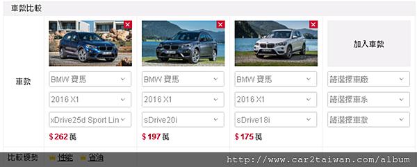 16年X1 總代理新車價格