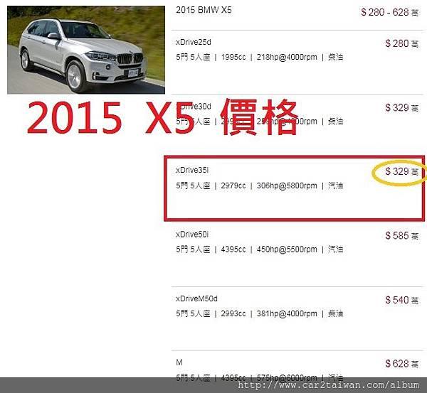 15年BMW X5 xDrive35i 新車價格