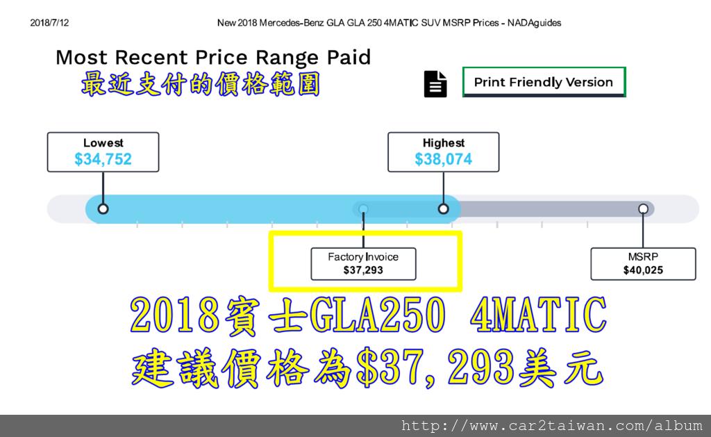 國外中古車網站nada.com上2018賓士GLA250 4MATIC建議價格.png