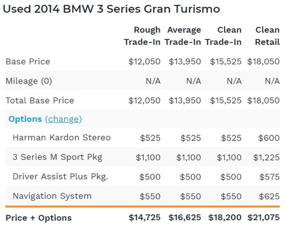 BMW外匯車 328i GT 美國中古車價格