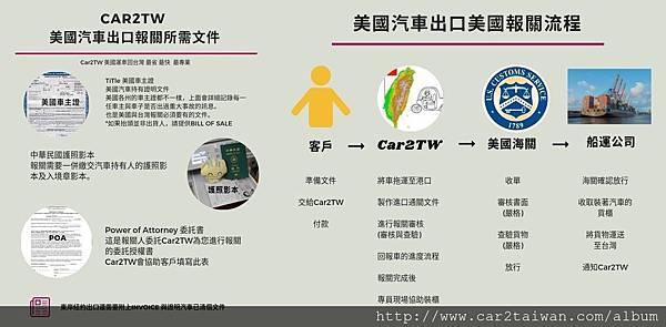 Car2TW 美國出口報關流程.jpg