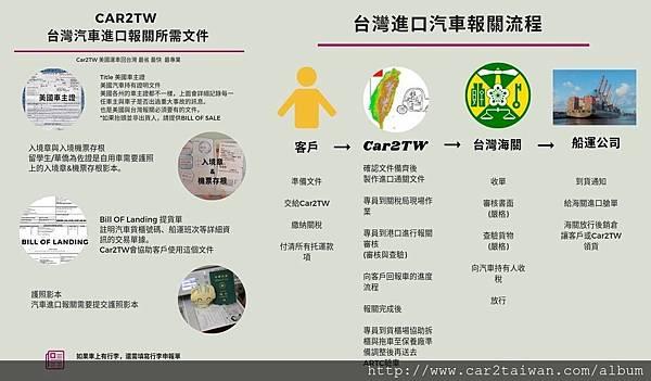 Car2TW 進口汽車報關文件與流程.jpg