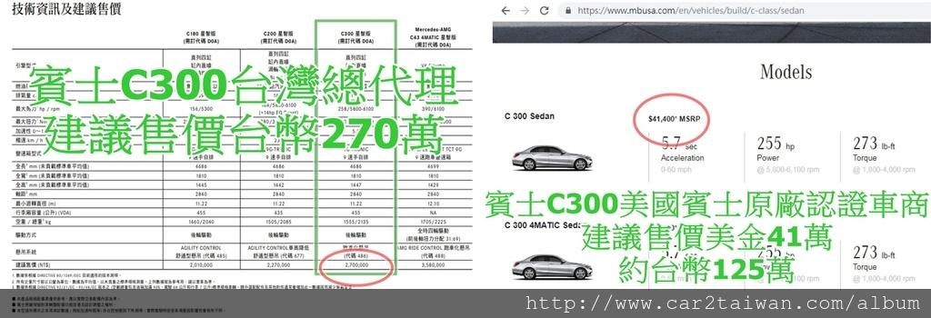 華僑/留學生為什麼會想要千里迢迢從美國把車運回台灣呢?就是因為在美國買車比台灣便宜非常多,以BENZ C300來說,台灣總代理新車價格台幣270萬,美國新車價格41400美金(約125萬台幣),價差就超過100萬台幣
