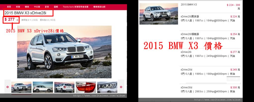 其中2015 BMW X3 xDrive28i新車行情是277萬(如左下圖),小改款X3的外型設計兼具時尚是許多都會男女會喜歡的風格同時還兼具BMW X系列特有的粗獷運動特質。  2015 BMW X3新車行情是落在224-308萬之間(如右下圖),BMW X3是BMW的高級SUV車型.BMW自身使用「SAV(Sports Activity Vehicle,該名詞也被寶馬公司註冊為商標)」來分類該車此車款在機械上採用BMW x3系列的底盤平台,早期車型為了操控性許多車評認為行駛感過於偏硬,後期小改款車型已改善
