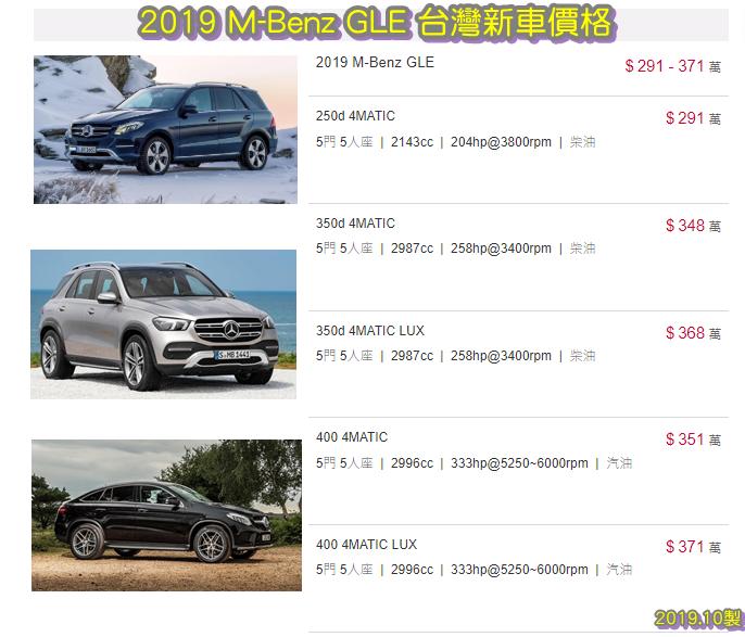 進口車賓士GLE 350代辦從美國運回台灣划不划算呢? 2019年Mercedes-Benz GLE 350 SUV台灣新車價格大約是新台幣291-371萬元, 從美國買車網站買的賓士GLE 350 休旅車的價格在新台幣100萬左右, 那麼這台在新台幣100萬買的賓士GLE 350進口車從美國海運回台灣代辦價錢大約會落在220萬左右, 從價格數字上看起來是蠻划算的,那新台幣100萬可以買到什麼年份、多少里程數、那些配備的賓士GLE 350呢? 美國買中古車的價格會因為賓士GLE 350配備,外匯車的年份及里程數等因素會有所影響, 從美國東岸買車和美國西岸買車要負擔的美國內陸運費及從美國海運回台灣的海運費用也不一樣, 所以不能只用美國買車的價格來做進口車賓士BMW代辦的價錢喔!