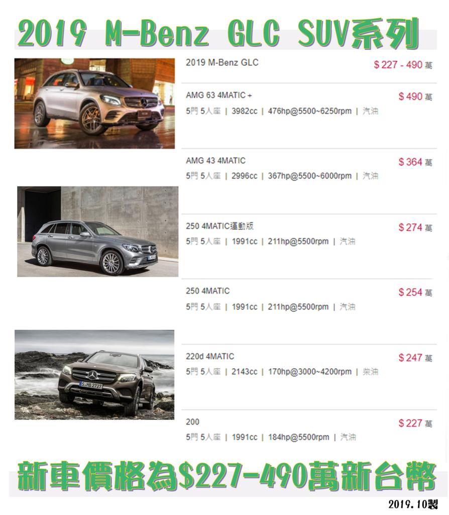 Car2TW可以代購賓士GLC 300外匯車原廠認證中古車CPO嗎? 賓士GLC 300台灣新車價格是多少價錢呢? 2019 M-Benz GLC SUV系列在台灣新車價格為$227-490萬新台幣,2019 M-Benz GLC 250 4MATIC運動版台灣新車價格為新台幣$247萬,2019 M-Benz GLC 200新車價格新台幣$227萬,那麼賓士GLC 300美國市場行情是多少錢呢?下圖為2016年的賓士GLC 300中古車在美國買車網站(AUTOTRADER)上拍賣資訊可以看到這台2016年的賓士GLC 300中古車價錢是27,388美元