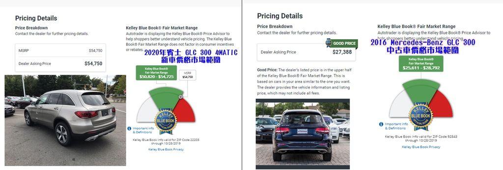 外匯車賓士 GLC 300代購從美國海運回台灣推薦來Car2TW專業外匯車商比較一下, 代辦從美國買2017/2018 賓士 GLC 300進口車海運回台灣需要多少價錢呢? Car2TW提供一個簡單的外匯車代購算式給您, 如果從美國買2017/2018 賓士 GLC 300進口車為30,000美金,那麼代購2017賓士 GLC 300外匯車回台灣總共需要大約60,000美金,代購2017賓士 GLC 300外匯車需要60,000美金是怎麼來得呢?其中美國買車為30,000美金,另外再加上台灣進口關稅、台灣外匯車驗車費用、美國及台灣內陸拖運費用、從美國海運回台灣的海運費用...加總起來就接近60,000美金,台灣汽車進口關稅估算很複雜,Car2TW可代為估算進口車關稅及其他費用,尤其電動車或是特殊車輛(例如法拉利或藍寶堅尼超跑)汽車關稅需要特別計算。