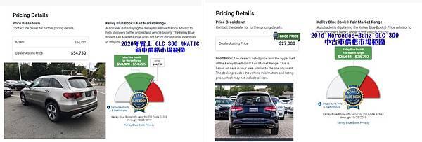 2016 Mercedes-Benz GLC 300 中古市場價格-2020年賓士 GLC 300 4MATIC新車價格市場範圍.jpg