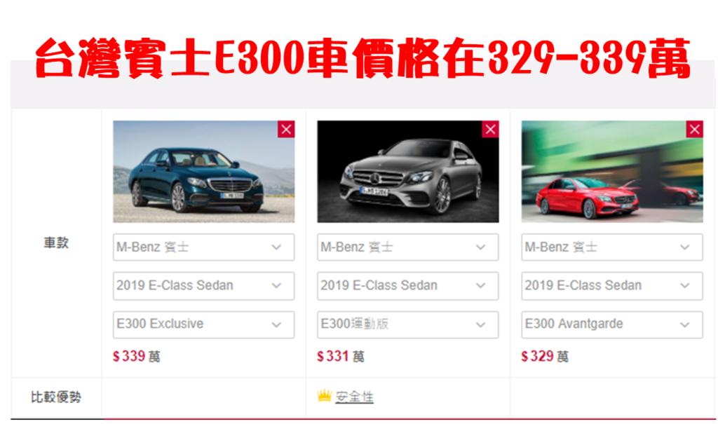 台灣賓士E300車價格在329-339萬.代辦進口車是很講緣份的,人找車同時車也會挑人, 像是Car2TW在下個月準備交車的賓士E300的陳哥, 一開始在LINE上和Car2TW說要買E300, 條件是低里程、大滿配、預算只有160萬, 這是一件極具挑戰的任務, 台灣賓士E300車價格在329-339萬之間(如上圖), 想要在外匯車購車預算只有160萬買到一台賓士E300, 那麼不是要選擇高里程數就是要從事故車下手才比較容易, 偏偏這事故車是Car2TW不會推薦給大家的, 畢竟有事故的車回台灣之後維修保固費用不會低這樣買回台灣的車也就不一定划算, 賓士BMW回台灣之後的維修保固也是不少想買外匯車的朋友會擔心的, Car2TW有自己的進口車維修保養廠不用擔心成為外匯車孤兒, Car2TW提供從美國買車到台灣驗車領牌一條龍服務,