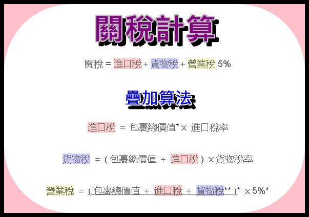 相信大家最care的還是從美國運車回台灣的價格,該怎麼算呢?