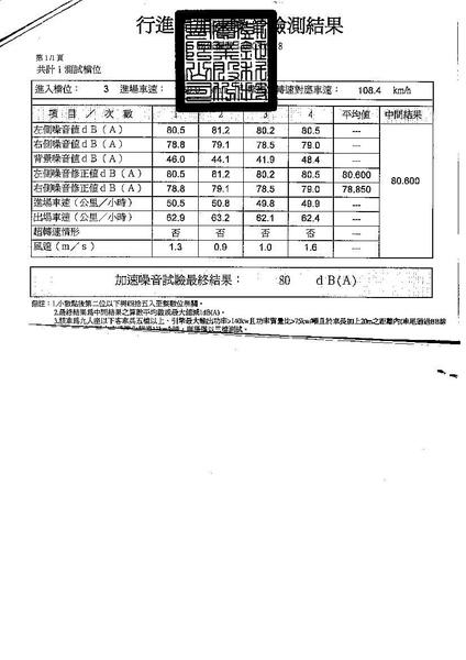 2007 Mazda3 MPS 測試報告 2.JPG