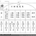 惠宇大境-工程進度.jpg