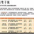 上磊方庭寓所-公園增值說明.jpg