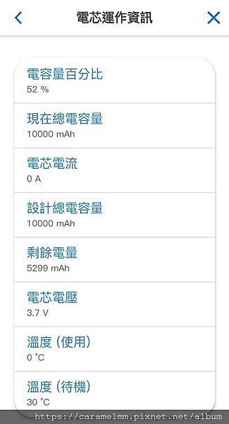 08_Sagegoo_待機資訊.jpg