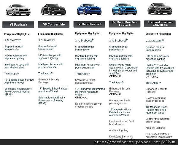 福特野馬Ford Mustang車款規格配備比較,四款車型配備差異一一說明,買賣接單代購美規外匯車推薦建議LA桃園車庫,全省中古車買賣估價建議推薦LA桃園車庫。