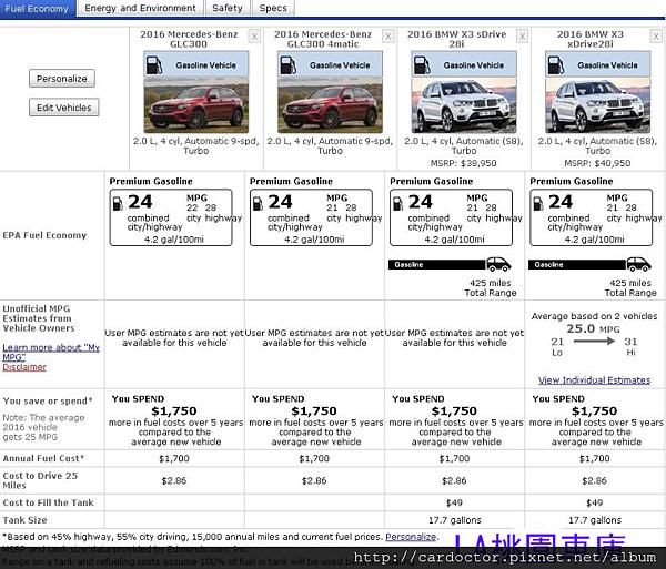 賓士BENZ GLC300油耗分析,和BMW X3相比是誰比較省油?同為2.0L的賓士GLA250又是哪款車的油耗勝出,買賣接單代購美規外匯車推薦建議LA桃園車庫,全省中古車買賣估價建議推薦LA桃園車庫。