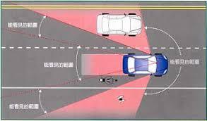 環保署修正「機動車輛噪音管制標準」調整使用中車輛噪音管制模式並調和國際最新規範,簡單的幾個步驟及可讓您擁有一部車況優良、價格優惠的美規外匯車,買外匯車建議推薦LA桃園車庫。