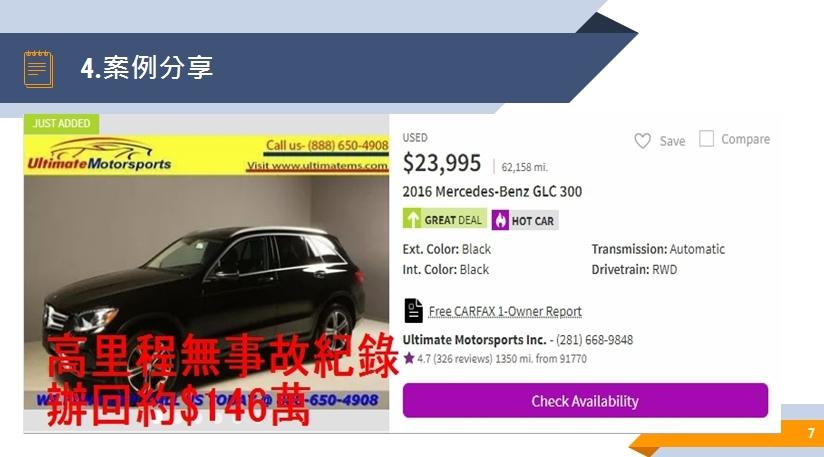 GLC300外匯車,高里程,無事故,車價約$146萬。