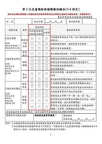 7次衛教指導紀錄單1031114_頁面_2