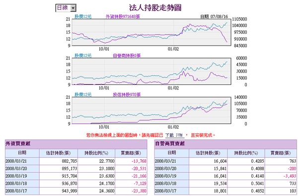 2618-外資持股.png
