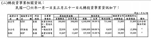106日成.JPG