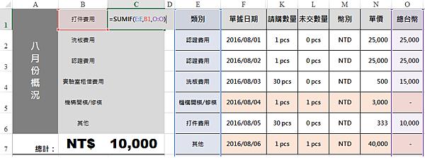 重點表格 計算-1.png