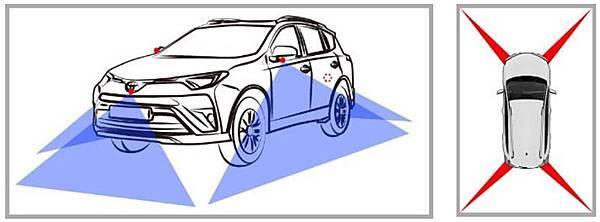 道路行車安全,不再憑感覺!360度全景影像輔助系統,駕駛行車安全更加乘!.jpg