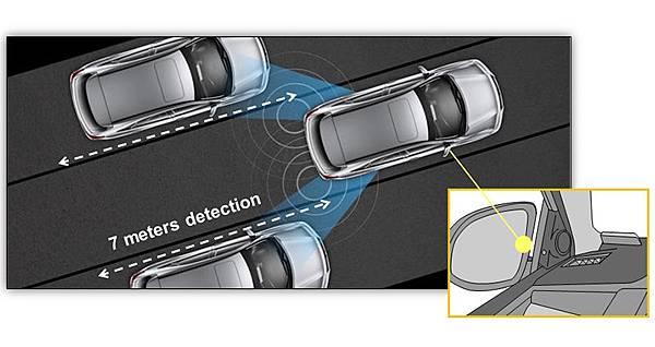 迎接新年,汽車保養、清潔DIY小常識,更多汽車升級尊爵愛車必備配備與安全性能介紹