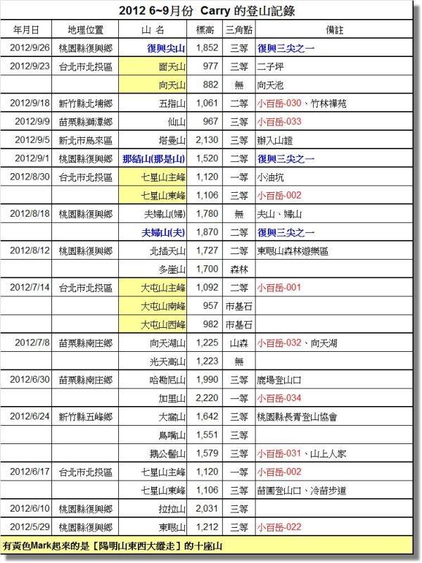 登山2012-6-9-3.jpg