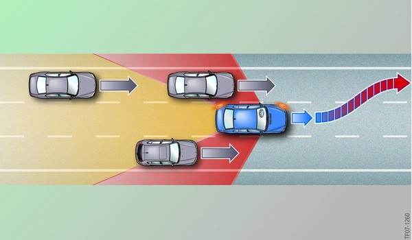 車道偏離警示系統示意圖.jpg