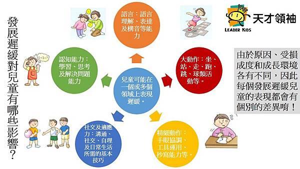 發展遲緩對兒童有哪些影響