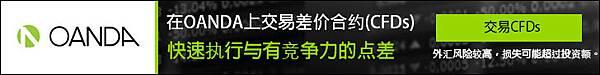728x90-cfd-fast-refresh-v2-CN-static(Oanda2).jpg