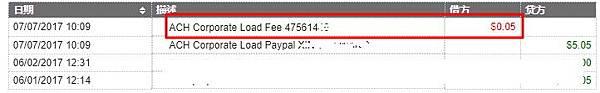 Paypal to Payoneer(1).jpg
