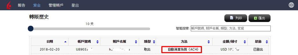 ACH(IB盈透).jpg