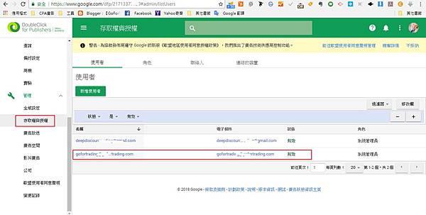 解決google Adsense簽署問題.jpg
