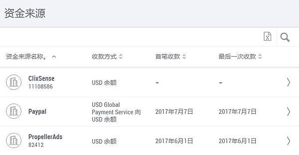 clixsense payment(21090116-2).jpg
